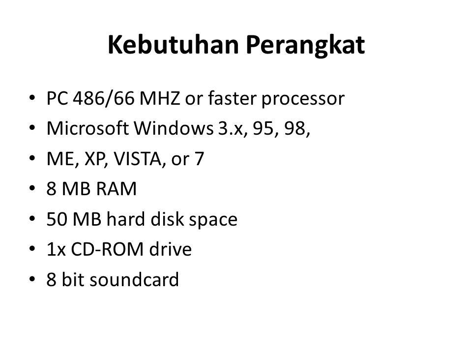 Kebutuhan Perangkat PC 486/66 MHZ or faster processor Microsoft Windows 3.x, 95, 98, ME, XP, VISTA, or 7 8 MB RAM 50 MB hard disk space 1x CD-ROM driv