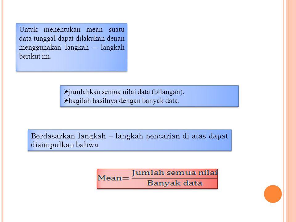 Untuk menentukan mean suatu data tunggal dapat dilakukan denan menggunakan langkah – langkah berikut ini.
