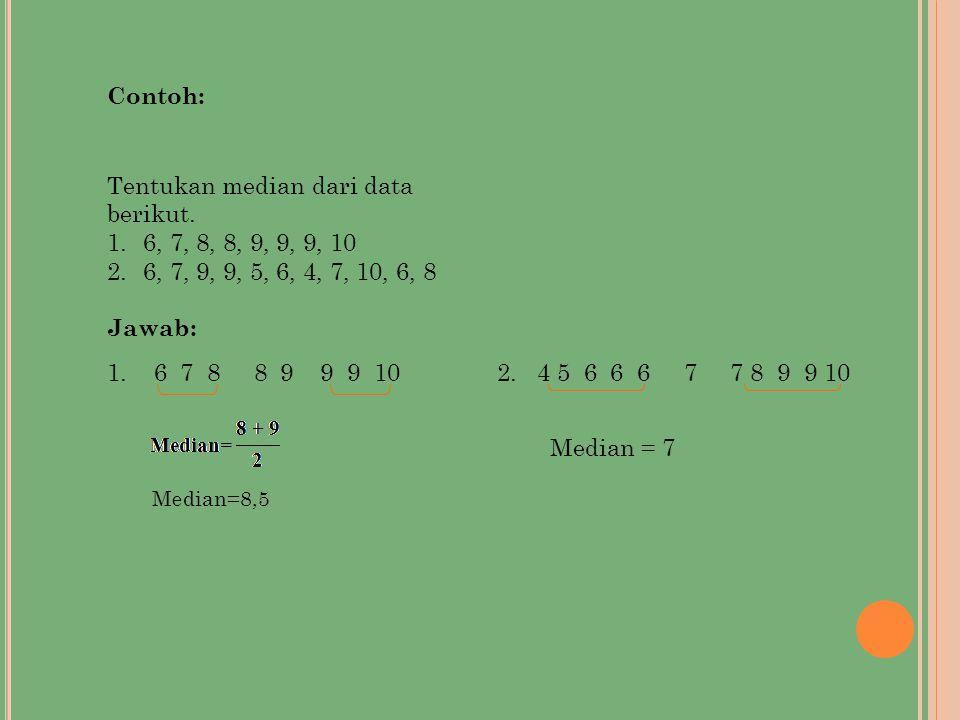 HISTOGRAM Distribusi frekuensi merupakan sajian data yang sudah disusun sehingga nilai-nilai dari data sudah diurutkan dan frekuensi dari masing-masing nilai atau kelompok nilai telah ditentukan.