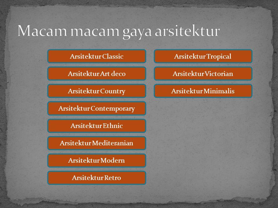 Arsitektur Classic Arsitektur Art deco Arsitektur Country Arsitektur Ethnic Arsitektur Contemporary Arsitektur Mediteranian Arsitektur Modern Arsitekt
