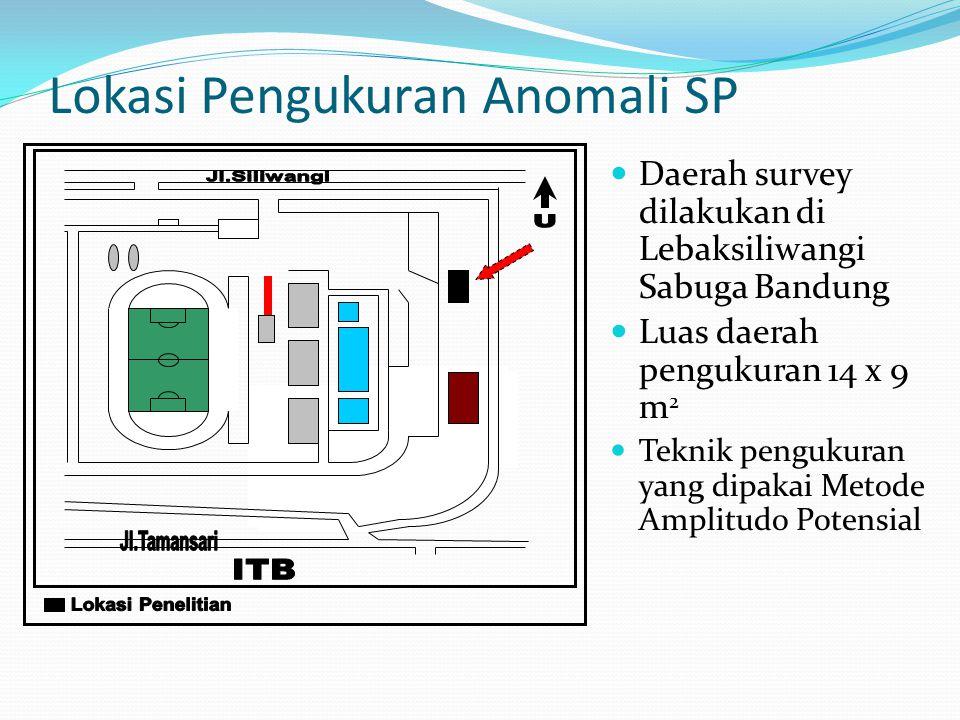 Lokasi Pengukuran Anomali SP Daerah survey dilakukan di Lebaksiliwangi Sabuga Bandung Luas daerah pengukuran 14 x 9 m 2 Teknik pengukuran yang dipakai Metode Amplitudo Potensial