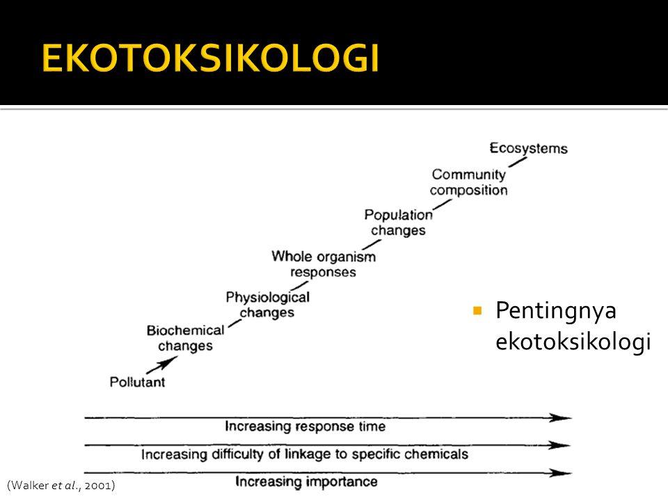(Walker et al., 2001)  Pentingnya ekotoksikologi