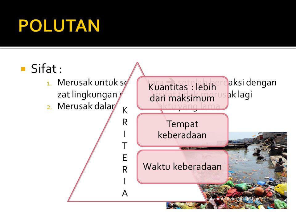  Limbah dapat menjadi polutan bila : 1.Jumlahnya melebihi jumlah normalnya.