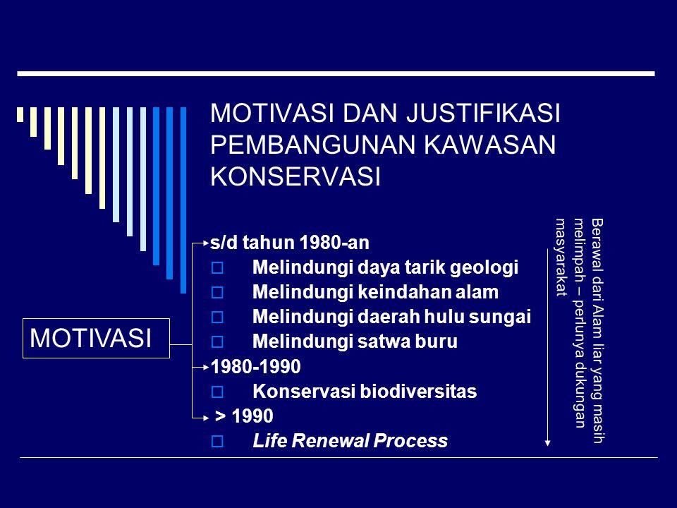 MOTIVASI DAN JUSTIFIKASI PEMBANGUNAN KAWASAN KONSERVASI s/d tahun 1980-an  Melindungi daya tarik geologi  Melindungi keindahan alam  Melindungi daerah hulu sungai  Melindungi satwa buru 1980-1990  Konservasi biodiversitas > 1990  Life Renewal Process MOTIVASI Berawal dari Alam liar yang masihmelimpah – perlunya dukunganmasyarakat