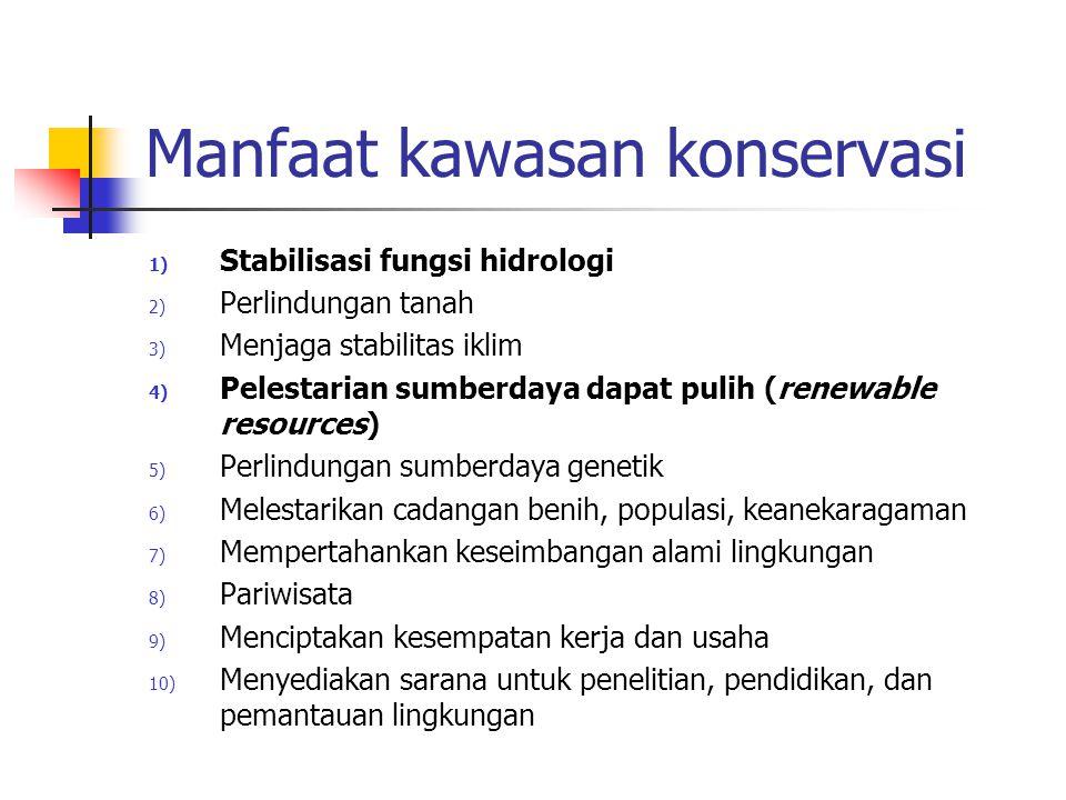 Manfaat kawasan konservasi 1) Stabilisasi fungsi hidrologi 2) Perlindungan tanah 3) Menjaga stabilitas iklim 4) Pelestarian sumberdaya dapat pulih (renewable resources) 5) Perlindungan sumberdaya genetik 6) Melestarikan cadangan benih, populasi, keanekaragaman 7) Mempertahankan keseimbangan alami lingkungan 8) Pariwisata 9) Menciptakan kesempatan kerja dan usaha 10) Menyediakan sarana untuk penelitian, pendidikan, dan pemantauan lingkungan