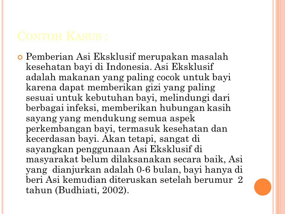 C ONTOH K ASUS : Pemberian Asi Eksklusif merupakan masalah kesehatan bayi di Indonesia. Asi Eksklusif adalah makanan yang paling cocok untuk bayi kare