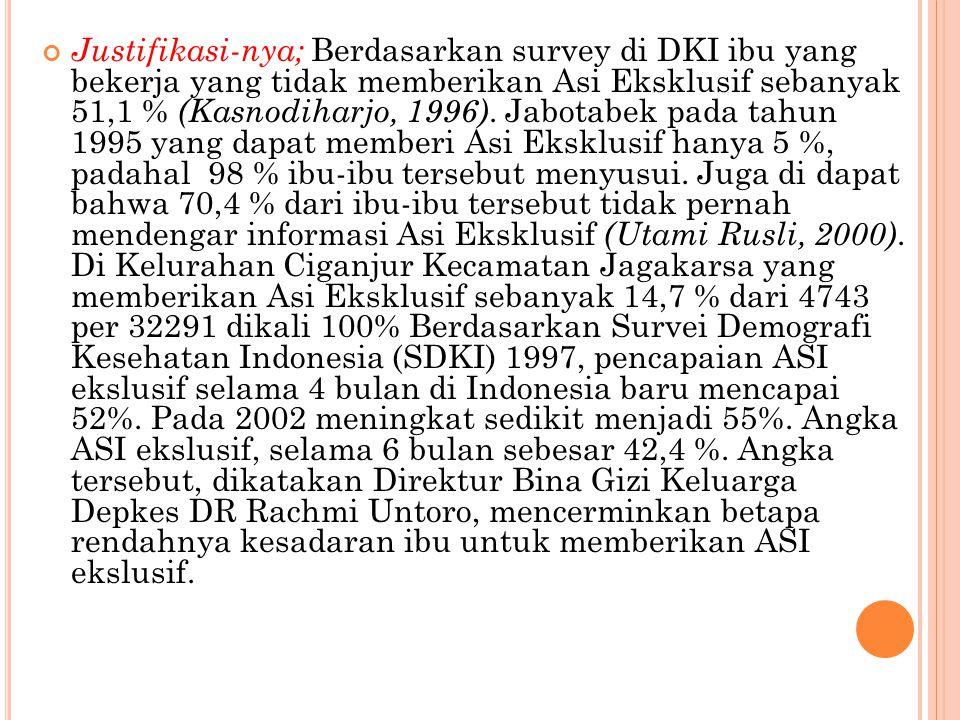 Justifikasi-nya; Berdasarkan survey di DKI ibu yang bekerja yang tidak memberikan Asi Eksklusif sebanyak 51,1 % (Kasnodiharjo, 1996). Jabotabek pada t