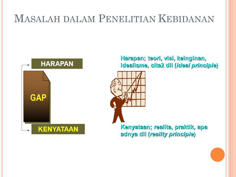 Tujuan Penelitian; Mengetahui Faktor2 yang berhubungan dengan Pemberian Asi Eksklusif oleh Ibu Menyusui di … Pertanyaan Penelitian; - Apakah ada hubungan antara usia dengan Pemberian Asi Eksklusif oleh Ibu Menyusui di … - Apakah ada hubungan antara pendidikan dengan Pemberian Asi Eksklusif oleh Ibu Menyusui di … - Apakah ada hubungan antara status kesehatan bayi dengan Pemberian Asi Eksklusif oleh Ibu Menyusui di … Dll.