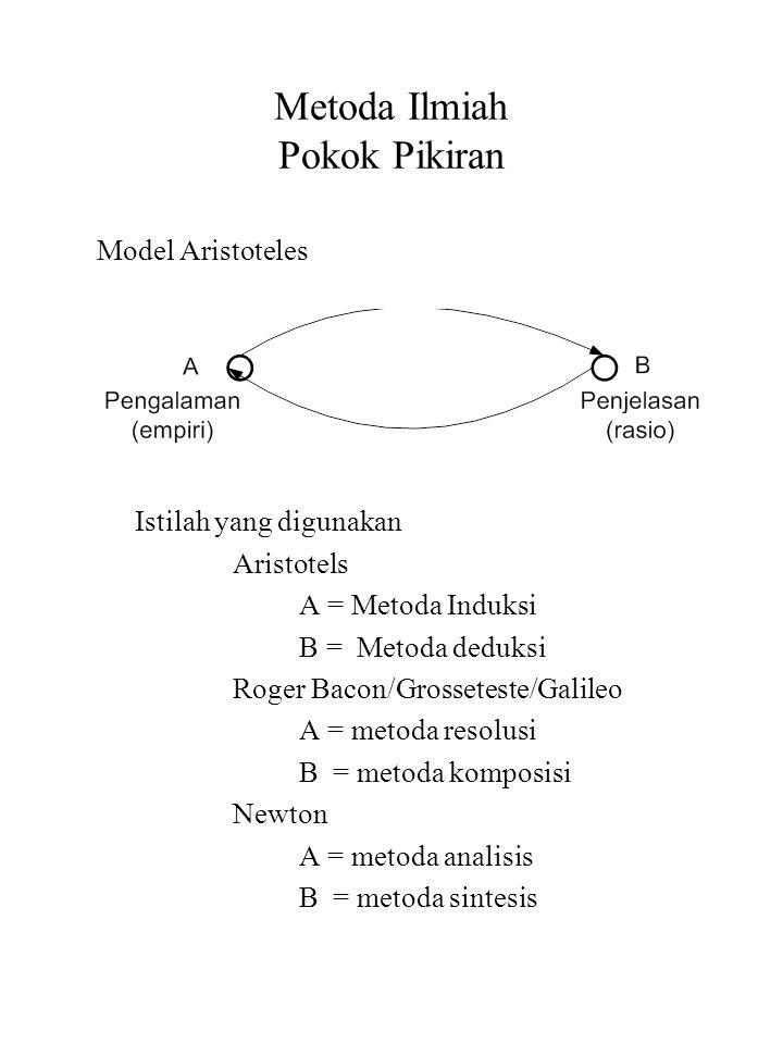 Metoda Ilmiah Pokok Pikiran Model Aristoteles Istilah yang digunakan Aristotels A = Metoda Induksi B = Metoda deduksi Roger Bacon/Grosseteste/Galileo