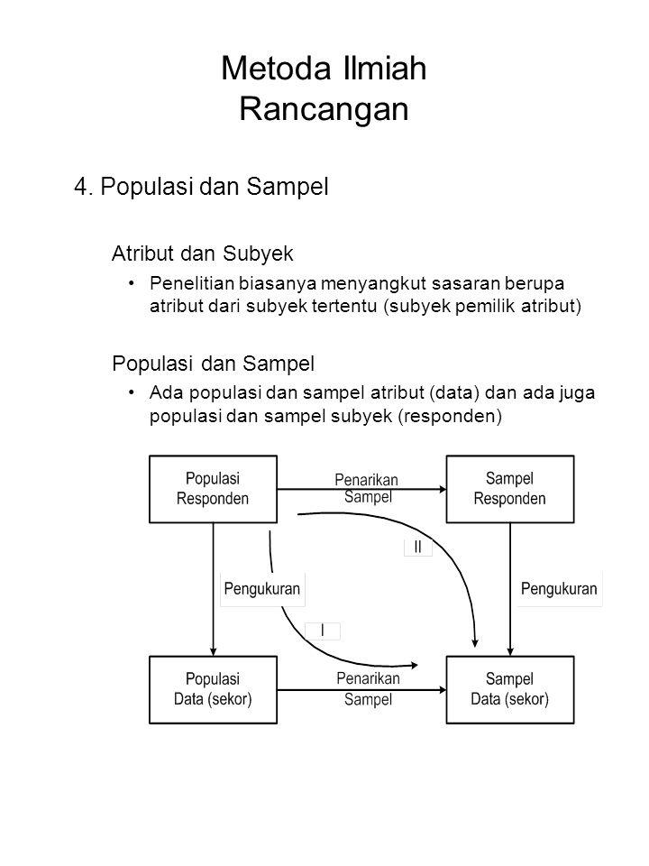 Metoda Ilmiah Rancangan 4. Populasi dan Sampel Atribut dan Subyek Penelitian biasanya menyangkut sasaran berupa atribut dari subyek tertentu (subyek p