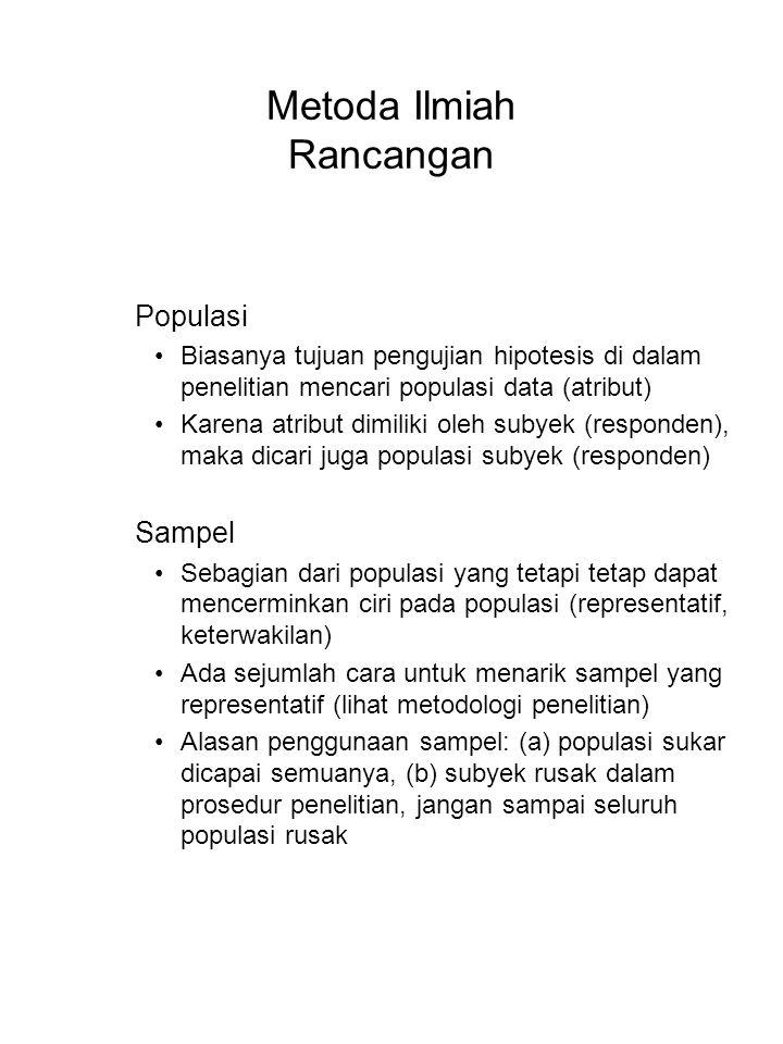 Metoda Ilmiah Rancangan Populasi Biasanya tujuan pengujian hipotesis di dalam penelitian mencari populasi data (atribut) Karena atribut dimiliki oleh