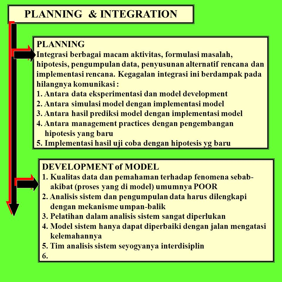 PLANNING & INTEGRATION PLANNING Integrasi berbagai macam aktivitas, formulasi masalah, hipotesis, pengumpulan data, penyusunan alternatif rencana dan implementasi rencana.