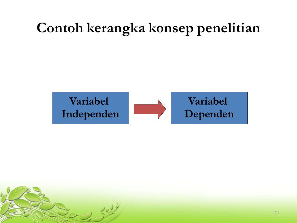 11 Contoh kerangka konsep penelitian Variabel Independen Variabel Dependen