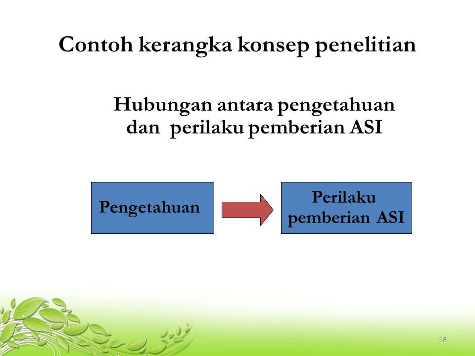 17 Kerangka konsep penelitian Kerangka konsep penelitian dapat terdiri dari lebih dari 1 variabel independen dan 1 variabel dependen Contoh; – Faktor – faktor yang berhubungan dengan perilaku pemberian ASI