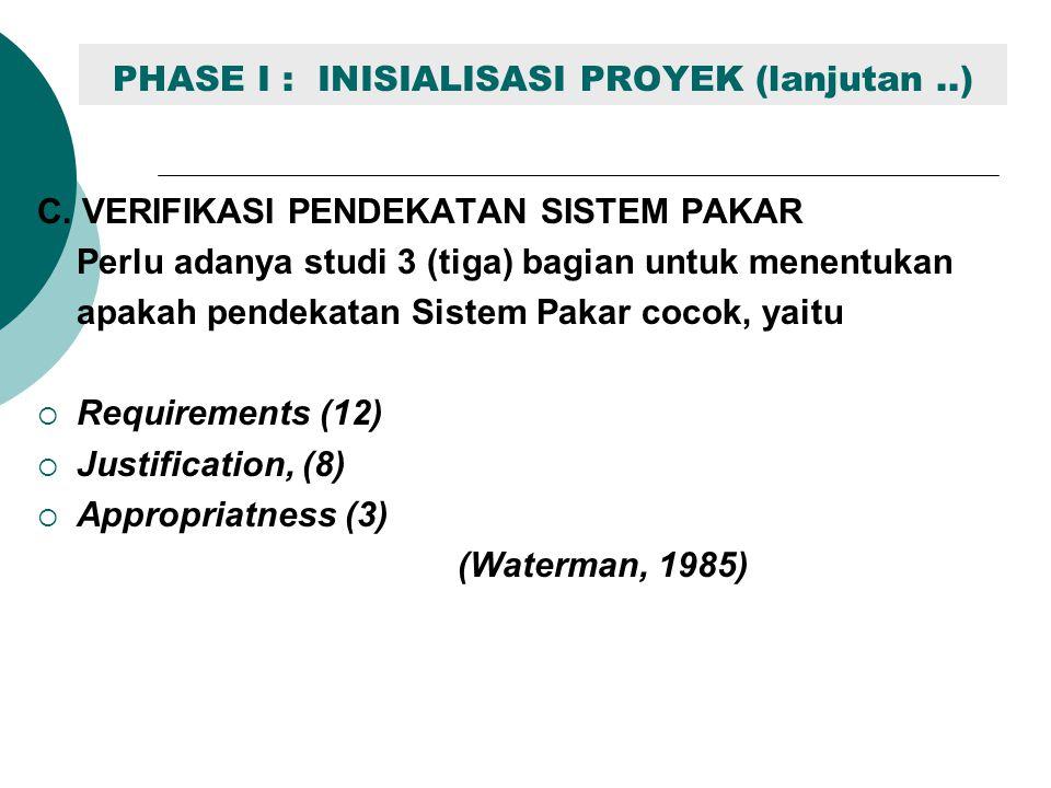 PHASE I : INISIALISASI PROYEK (lanjutan..) C. VERIFIKASI PENDEKATAN SISTEM PAKAR Perlu adanya studi 3 (tiga) bagian untuk menentukan apakah pendekatan