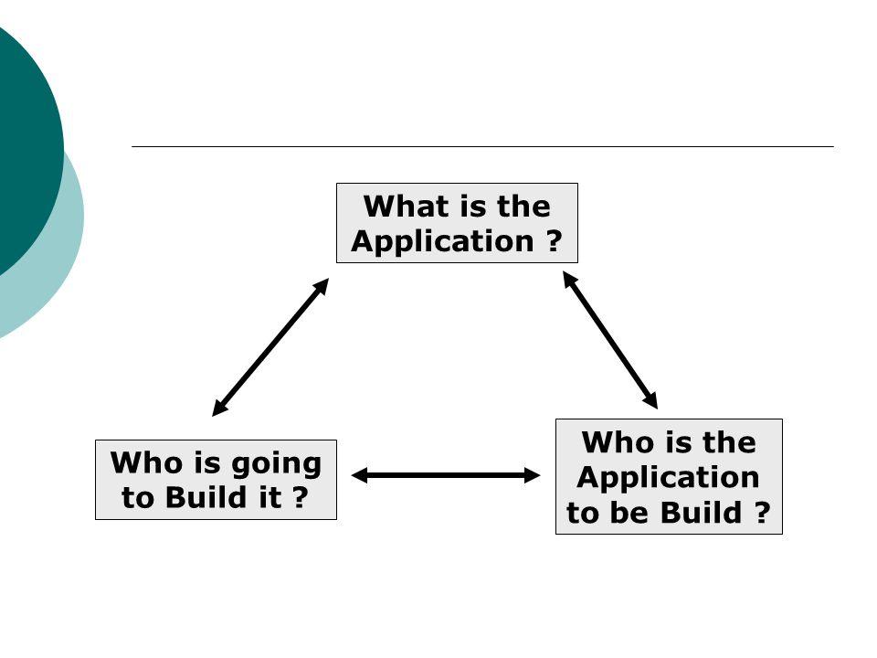 Kecocokan (appropriateness) dari Sistem Pakar Ada 3 faktor yang harus diperhatikan untuk menen – tukan cocok atau tidak membangun sistem pakar, yaitu :  Nature of the problem.