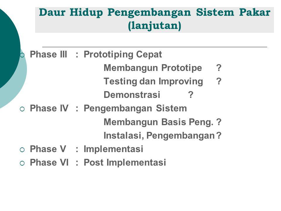 Daur Hidup Pengembangan Sistem Pakar (lanjutan)  Phase III: Prototiping Cepat Membangun Prototipe? Testing dan Improving? Demonstrasi?  Phase IV: Pe