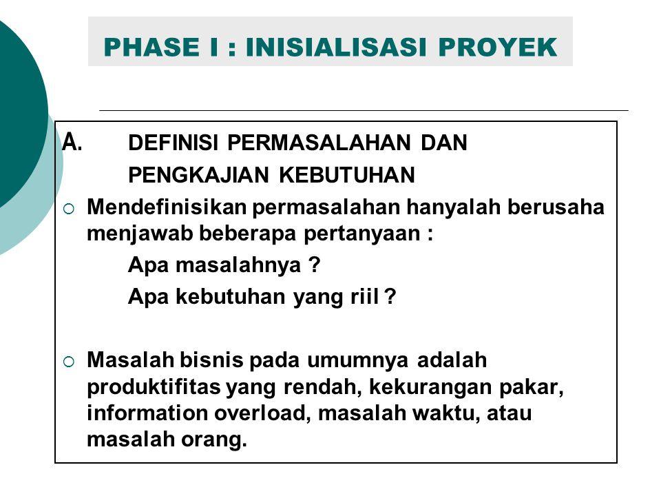 PHASE I : INISIALISASI PROYEK A. DEFINISI PERMASALAHAN DAN PENGKAJIAN KEBUTUHAN  Mendefinisikan permasalahan hanyalah berusaha menjawab beberapa pert