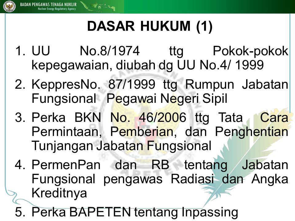 DASAR HUKUM (1) 1.UU No.8/1974 ttg Pokok-pokok kepegawaian, diubah dg UU No.4/ 1999 2.KeppresNo. 87/1999 ttg Rumpun Jabatan Fungsional Pegawai Negeri
