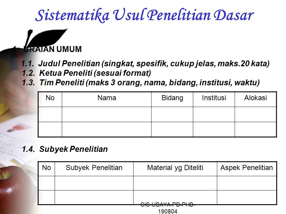 CIS-UBAYA-PD-PHB- 190804 DAFTAR ISI 1. Uraian Umum 2. Kaitan Tema dengan Judul 3. Abstrak Rencana Penelitian 4. Masalah yang Diteliti 5. Kajian Pustak
