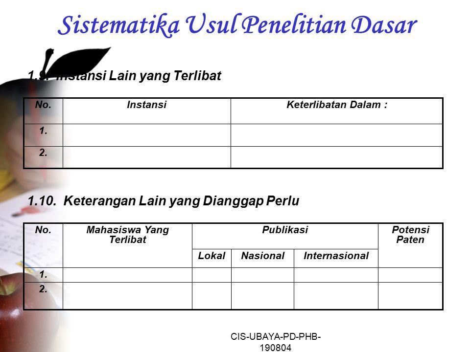 CIS-UBAYA-PD-PHB- 190804 1.Peningkatan kualitas Jerami Padi sebagai Pakan 2.Model Pembelajaran Berbasis Berita sebagai Strategi Gerakan Sekolah Sadar Lingkungan 3.Pengembangan Model Pendidikan dan Pelatihan untuk Peningkatan Usaha Tradisional Wanita Berskala Rumah Tangga Khas Kalimantan Barat 4.Studi Struktur dan Sifat Kemagnitan Magnit Permanen Hibrida isotop Berperekat yang Berbasis Nd-Fe-B 5.Penentuan Ciri Mekanik dan Pengujian terhadap Desain Kriteria Anjungan Lepas Pantai di Indonesia 6.Dinamika Interaksi antara Parasitoid Trichrogramatidae dan Inangnya 7.Reklamasi Lahan Bekas Tambang Batubara di Bengkulu dengan Revegetasi dan Pengaruhnya terhadap Kesuburan Tanah 8.Penerapan Bioteknologi dalam Produksi Pigmen untuk Bahan Pewarna Menggunakan Substrat Limbah Industri Pangan