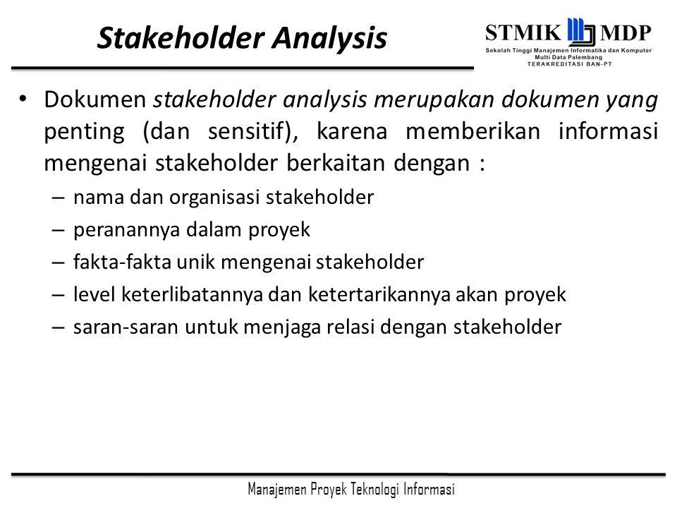 Manajemen Proyek Teknologi Informasi Stakeholder Analysis Dokumen stakeholder analysis merupakan dokumen yang penting (dan sensitif), karena memberikan informasi mengenai stakeholder berkaitan dengan : – nama dan organisasi stakeholder – peranannya dalam proyek – fakta-fakta unik mengenai stakeholder – level keterlibatannya dan ketertarikannya akan proyek – saran-saran untuk menjaga relasi dengan stakeholder