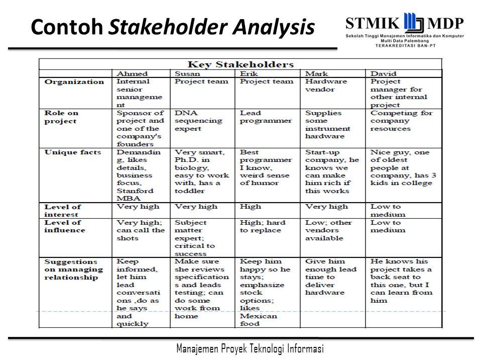 Manajemen Proyek Teknologi Informasi Contoh Stakeholder Analysis
