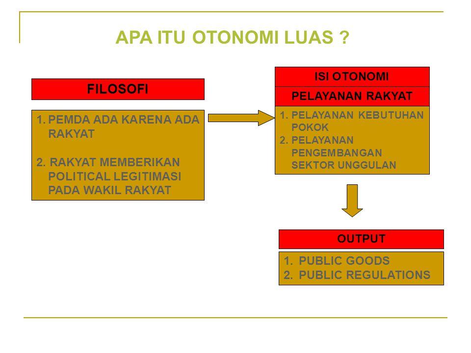 Lanjujtan Bagaimana Pilihan Strategis pemerintahan daerah di tingkat Lokal?