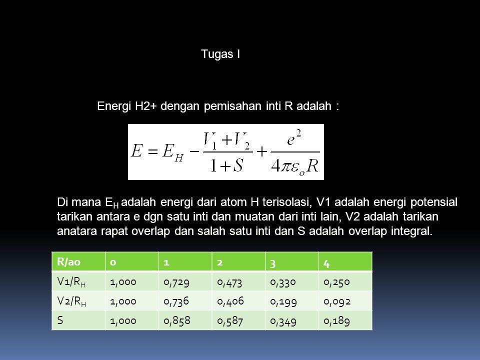 Tugas I Energi H2+ dengan pemisahan inti R adalah : Di mana E H adalah energi dari atom H terisolasi, V1 adalah energi potensial tarikan antara e dgn