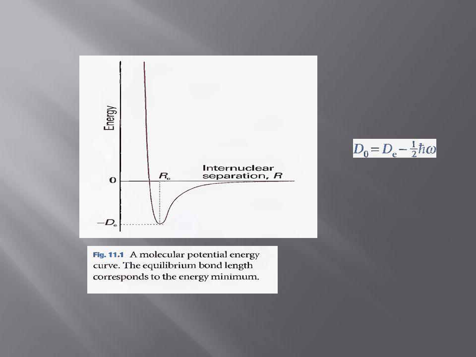 Valence-bond theory Teori VB ini mengenalkan konsept spt pasangan spin, orverlapping orbital, ikatan  dan , orbital overlap, dan hibridisasi, yang digunakan secara luas dlm kimia terutama penjelasan sifat-sifat dan reaksi-reakasi senyawa organik.