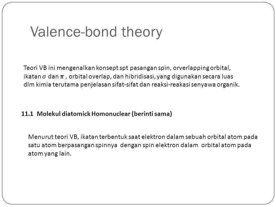 Valence-bond theory Teori VB ini mengenalkan konsept spt pasangan spin, orverlapping orbital, ikatan  dan , orbital overlap, dan hibridisasi, yang d