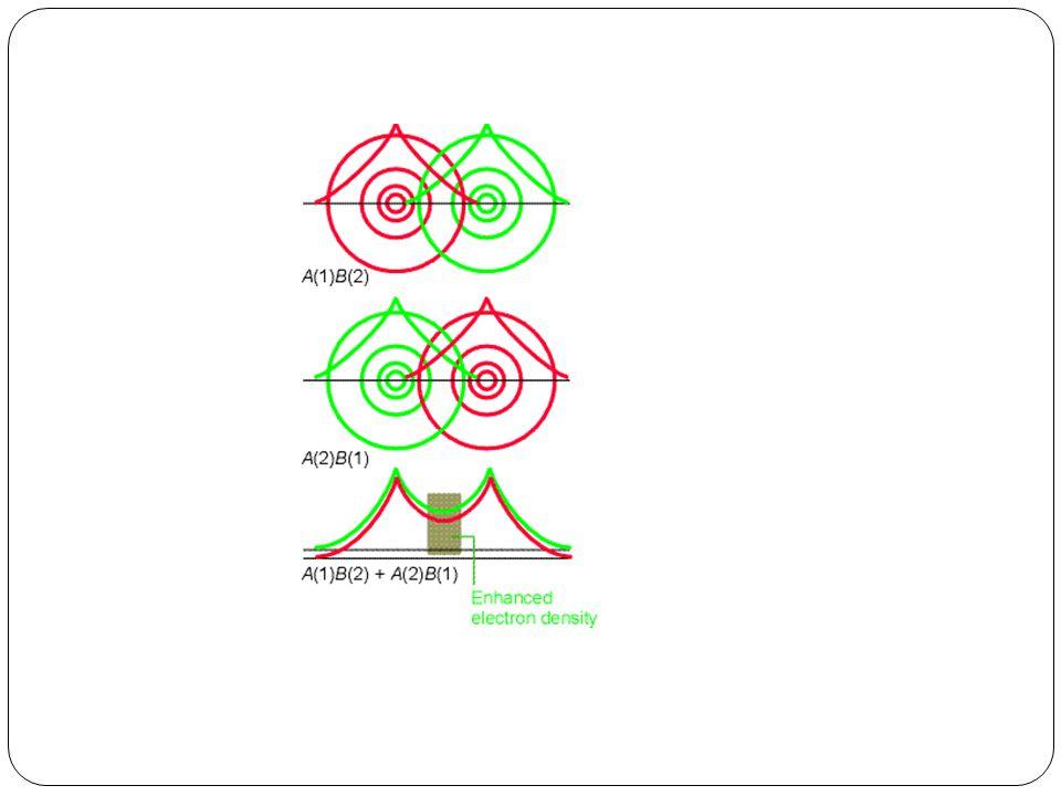 Hasil kombinasi dengan energi lebih rendah dgn notasi + pd fungsi gelombangnya Distribusi elektron yg dijelaskan dgn fungsi ini disebut ikatan  ……….