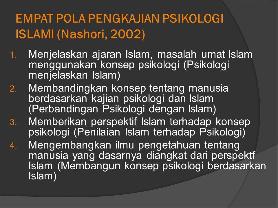 EMPAT POLA PENGKAJIAN PSIKOLOGI ISLAMI (Nashori, 2002) 1.