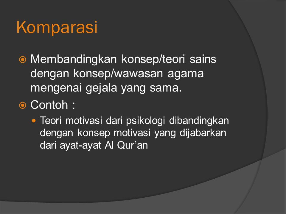 Komparasi  Membandingkan konsep/teori sains dengan konsep/wawasan agama mengenai gejala yang sama.