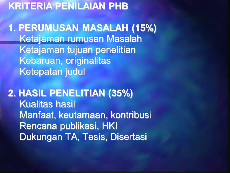 KRITERIA PENILAIAN PHB 1. PERUMUSAN MASALAH (15%) Ketajaman rumusan Masalah Ketajaman tujuan penelitian Kebaruan, originalitas Ketepatan judul 2. HASI