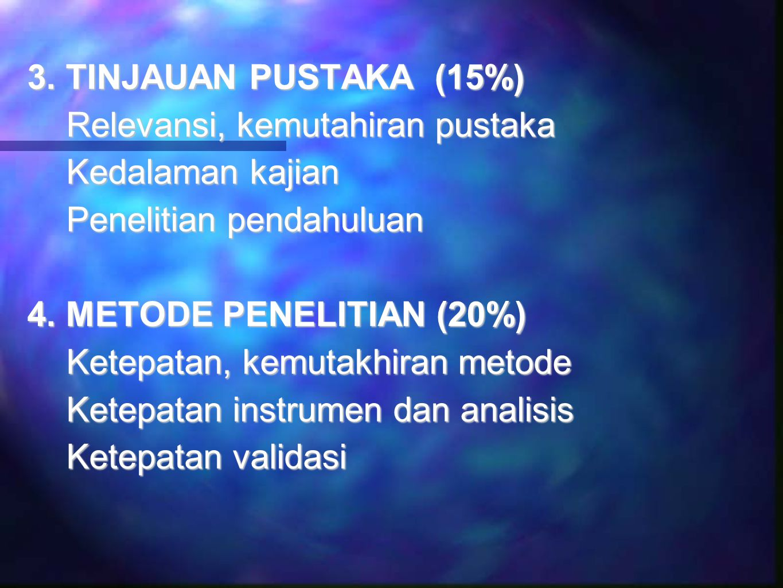 3. TINJAUAN PUSTAKA (15%) Relevansi, kemutahiran pustaka Kedalaman kajian Penelitian pendahuluan 4. METODE PENELITIAN (20%) Ketepatan, kemutakhiran me