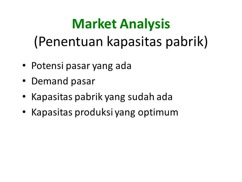 Market Analysis (Penentuan kapasitas pabrik) Potensi pasar yang ada Demand pasar Kapasitas pabrik yang sudah ada Kapasitas produksi yang optimum