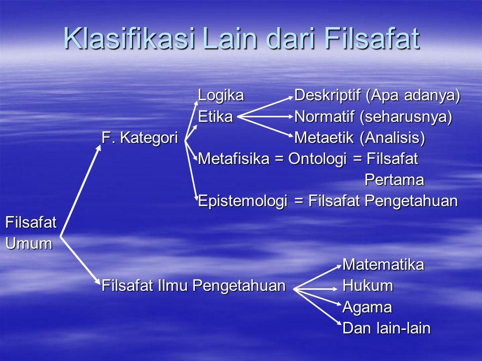 Klasifikasi Lain dari Filsafat Logika Deskriptif (Apa adanya) Etika Normatif (seharusnya) Etika Normatif (seharusnya) F. KategoriMetaetik (Analisis) F