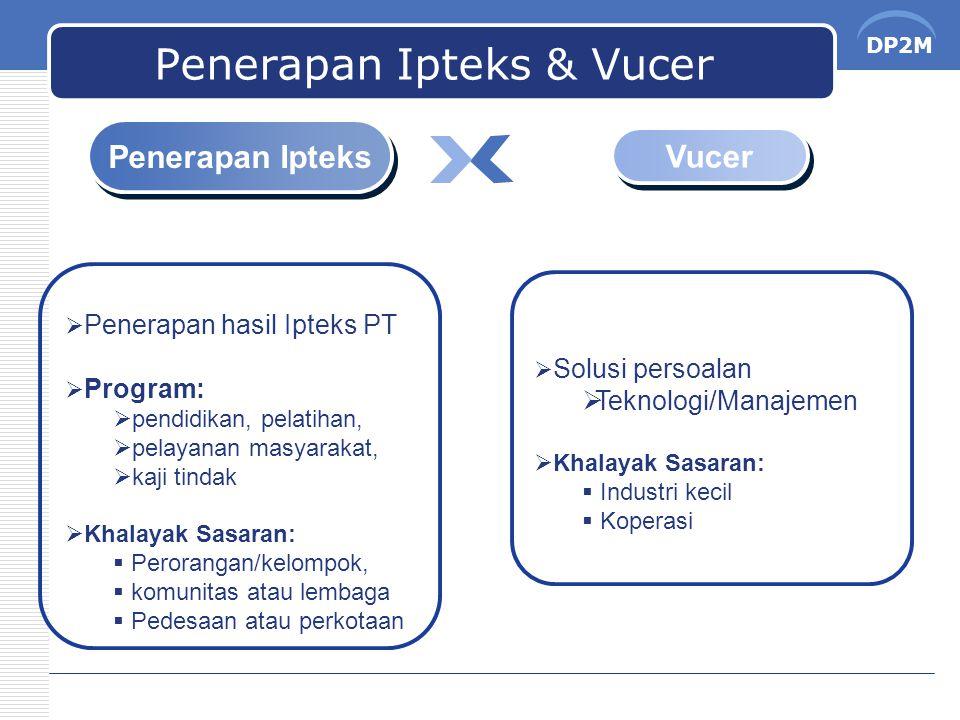 DP2M  Penerapan hasil Ipteks PT  Program:  pendidikan, pelatihan,  pelayanan masyarakat,  kaji tindak  Khalayak Sasaran:  Perorangan/kelompok,