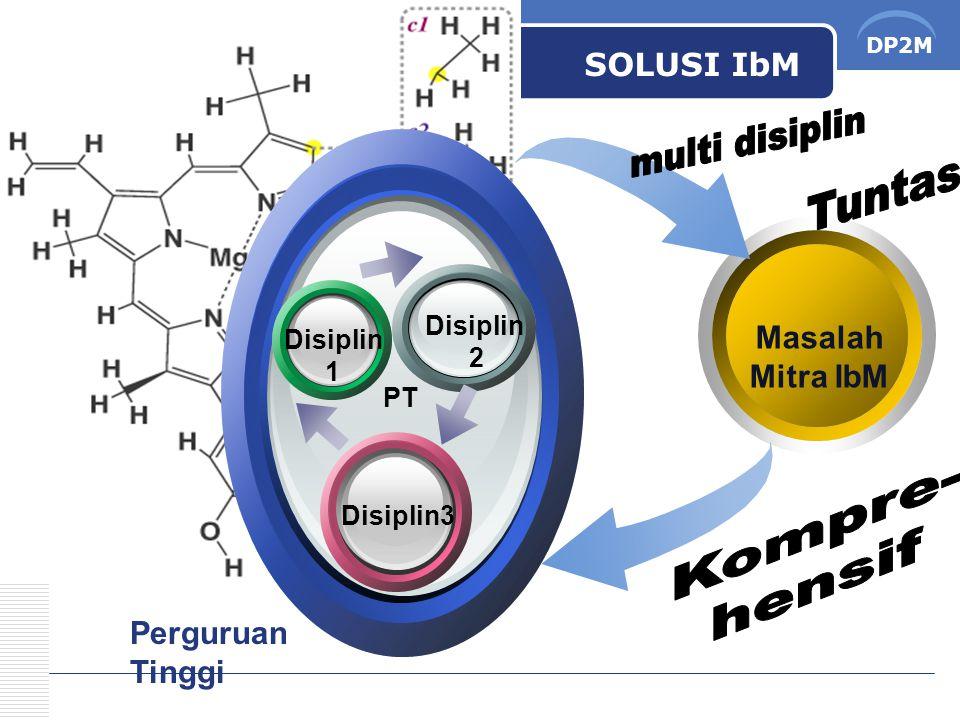 DP2M SOLUSI IbM PT Disiplin 1 Disiplin3 Disiplin 2 Masalah Mitra IbM Perguruan Tinggi