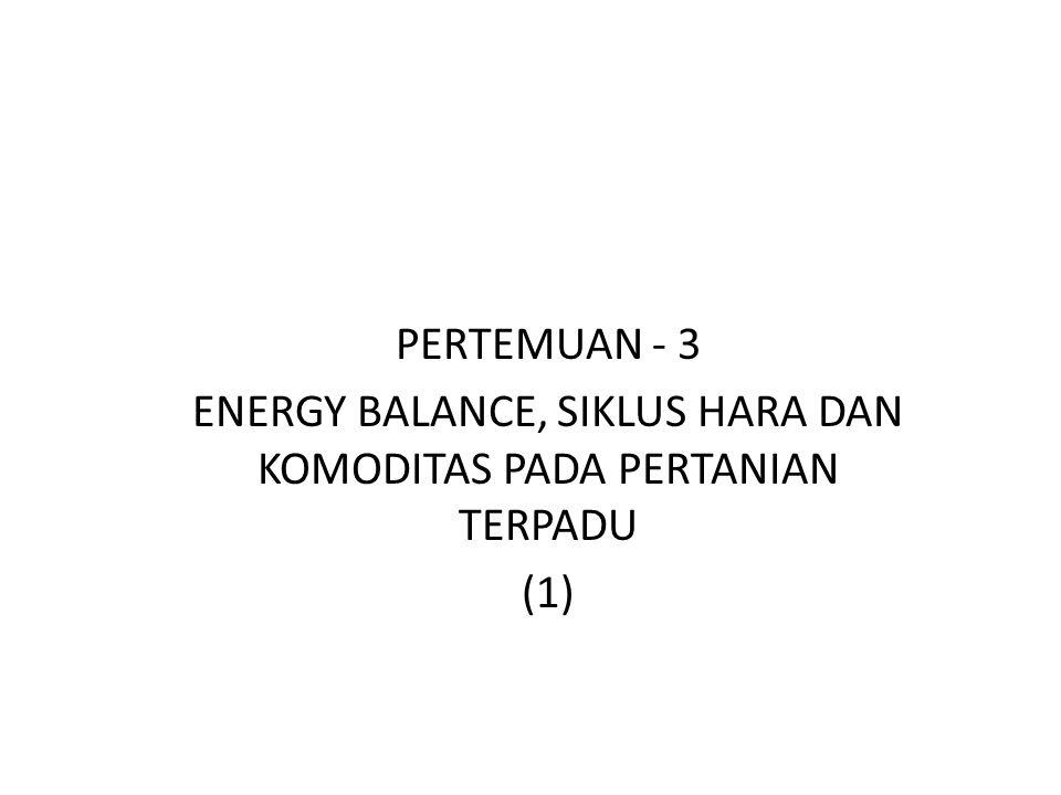 PERTEMUAN - 3 ENERGY BALANCE, SIKLUS HARA DAN KOMODITAS PADA PERTANIAN TERPADU (1)