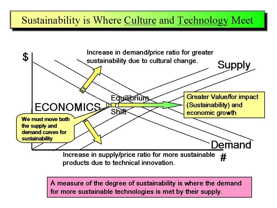 Source: IOWA state Univ, 2001 Nitrogen cycle