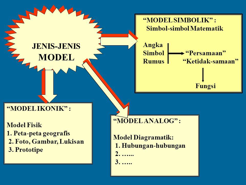"""PEMODELAN SISTEM: RUANG LINGKUP PEMODELAN SISTEM: RUANG LINGKUP """"Pemodelan"""": Serangkaian kegiatan pembuatan model MODEL: abstraksi dari suatu obyek at"""
