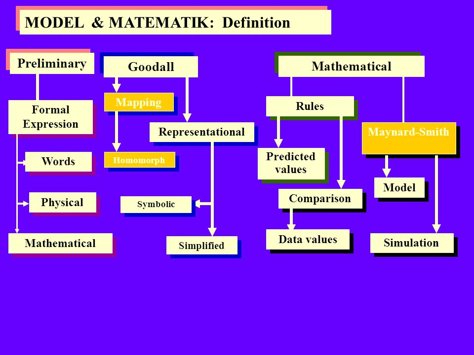 Variabel pembaur (confounding variables) adalah suatu variabel yang tercakup dalam hipotesis penelitian, akan tetapi muncul dalam penelitian dan berpe