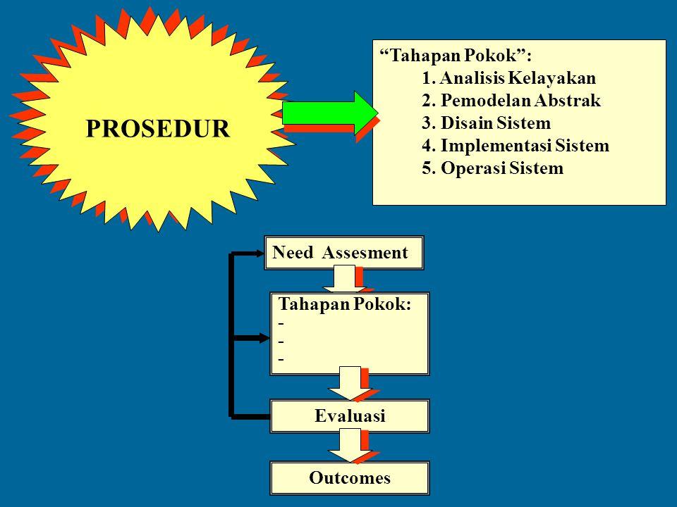 """FILOSOFI """"Sistem"""": Gugusan elemen-elemen yg saling berinteraksi dan terorganisir peri-lakunya ke arah tujuan tertentu """"Tiga prasyarat aplikasinya"""": 1."""