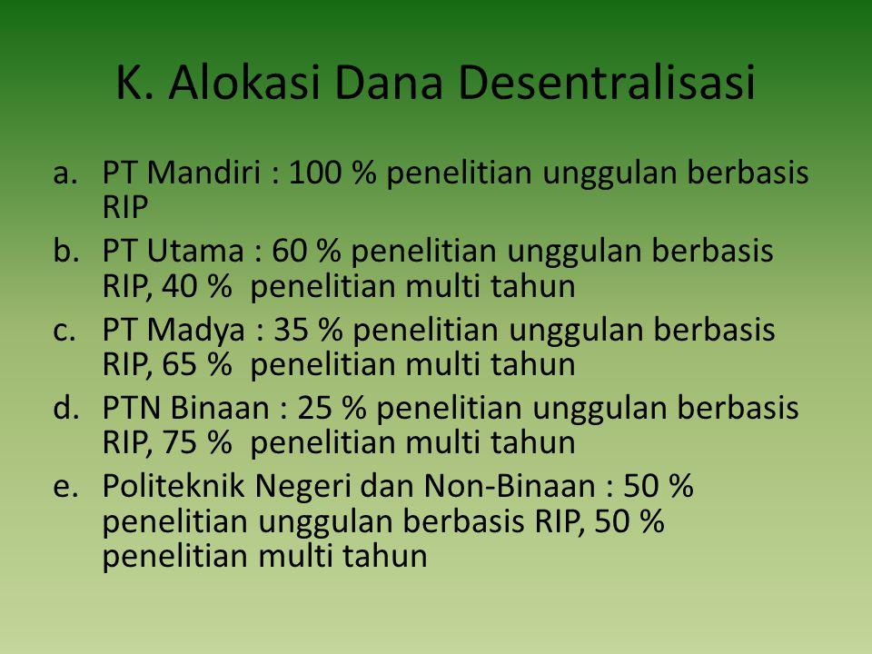 K. Alokasi Dana Desentralisasi a.PT Mandiri : 100 % penelitian unggulan berbasis RIP b.PT Utama : 60 % penelitian unggulan berbasis RIP, 40 % peneliti