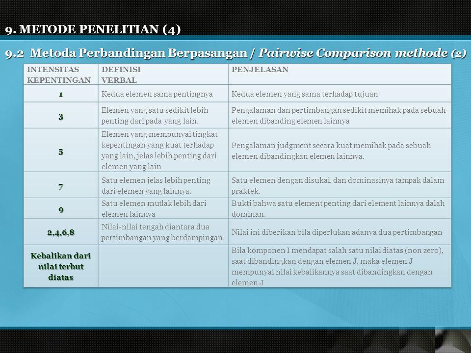 9. METODE PENELITIAN (4) 9.2 Metoda Perbandingan Berpasangan / Pairwise Comparison methode (2)