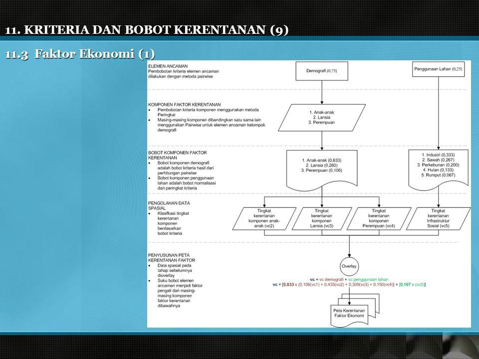 11. KRITERIA DAN BOBOT KERENTANAN (9) 11.3 Faktor Ekonomi (1)