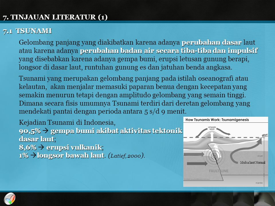 7. TINJAUAN LITERATUR (1) 7.1 TSUNAMI perubahan dasar perubahan badan air secara tiba-tiba dan impulsif Gelombang panjang yang diakibatkan karena adan