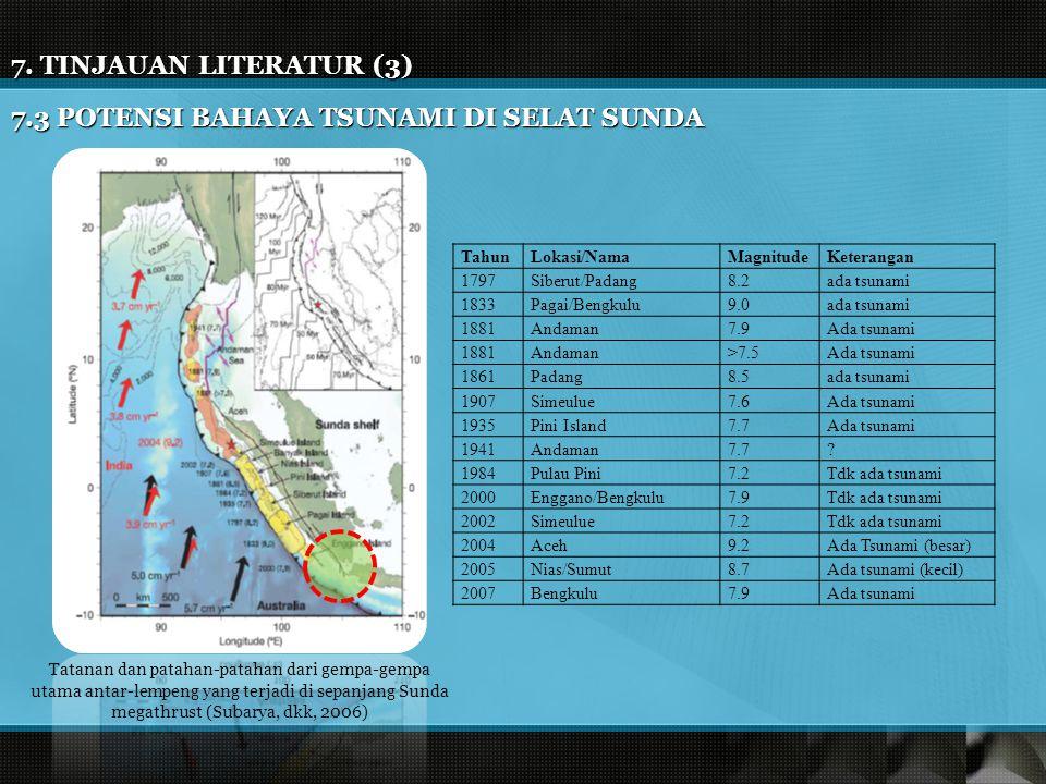 7. TINJAUAN LITERATUR (3) 7.3 POTENSI BAHAYA TSUNAMI DI SELAT SUNDA Tatanan dan patahan-patahan dari gempa-gempa utama antar-lempeng yang terjadi di s